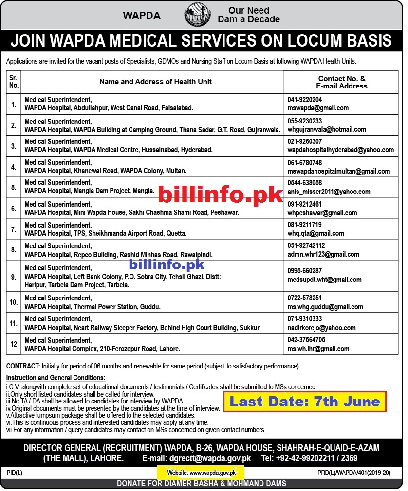 Latest Jobs in Wapda as Medical Superintendent May 2020