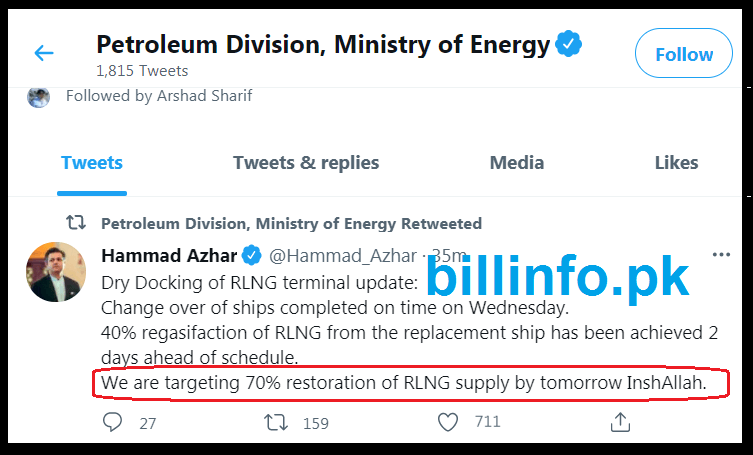 Energy Minister Hamad Azhar informed Tweet that 70% of the repair and cleaning work of the RNLG terminal will be completed by Saturday, which will significantly reduce power outages. July 2021